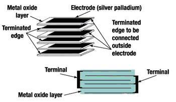 浅析ESD防护与ESD防护器件 - 东沃电子 - 电子元器件基础知识