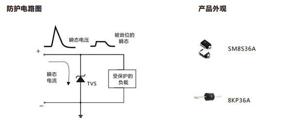 tvs管在汽车电源总线防护方案中的应用